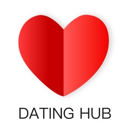 dating site based on myers briggs