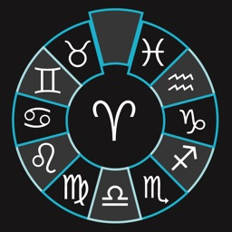 Full Horoscope - Daily horoscopes prediction