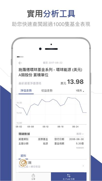 獅子財經 screenshot-3