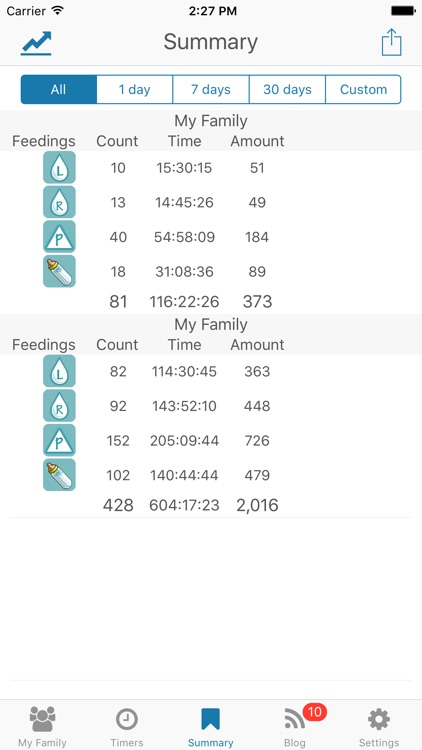 Basic Baby Feedings - log, track and chart food screenshot-3