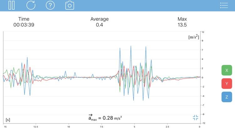 Vibration Meter, seismograph, seismometer screenshot-4