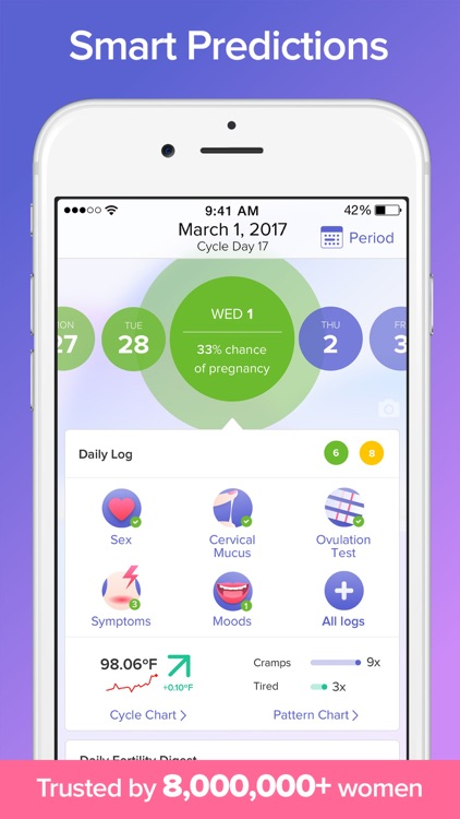 Glow Fertility, Period and Ovulation Tracker App screenshot-0