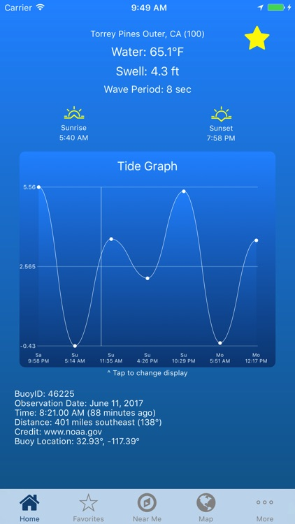 Ocean Temperature & Tides