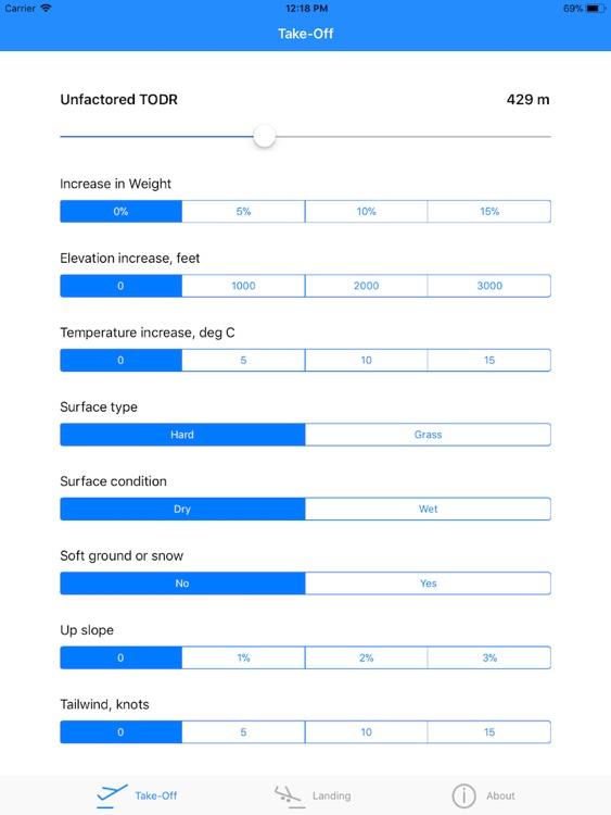 GASCo Performance Calculator