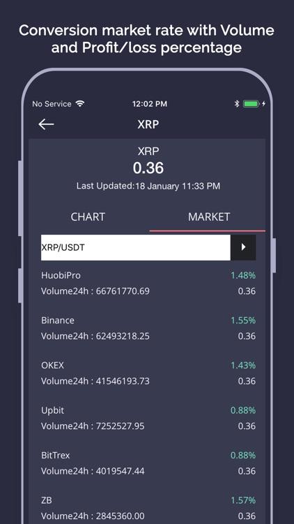 Cryptology - About Market screenshot-4