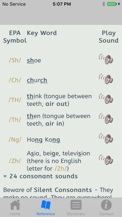 How Do You Say?