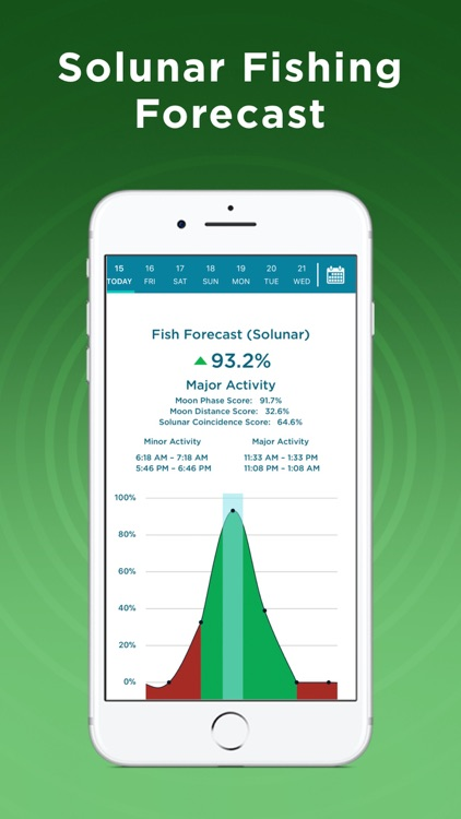 Fishing Spots - Official App