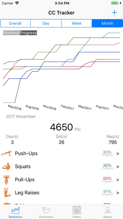Convict Conditioning Tracker screenshot-3