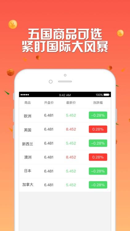 大圣淘汇-20元起小额外汇微盘投资平台 screenshot-6