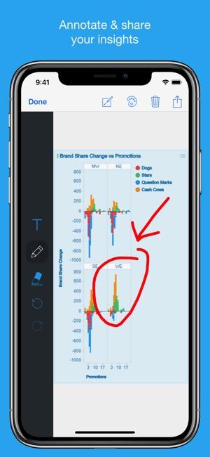 Spotfire Analytics on the App Store