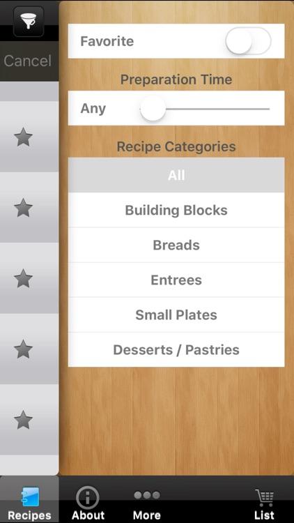 The Best Gluten Free Recipes