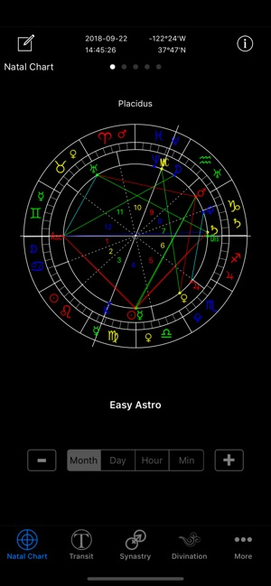 Easy Astro Astrology Charts On The App Store