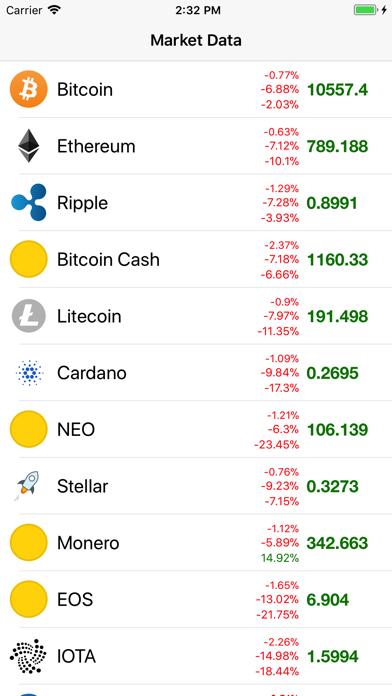 Crypto Market Informer