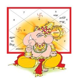 horoskop wedyjski pasujący do darmo