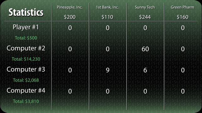 Börsenspiel Screenshot
