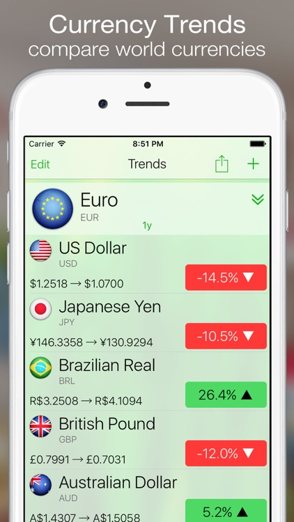 Currency+ Lite screenshot-4