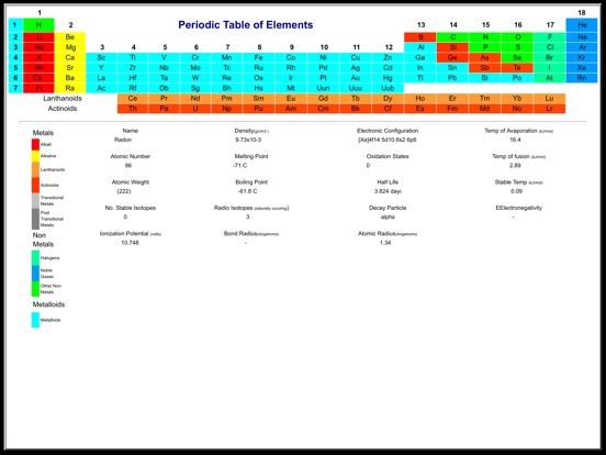 the periodic table hd app price drops
