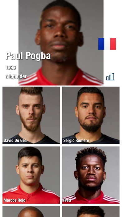 Go Man United-2