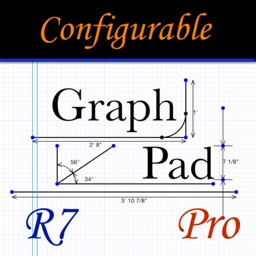 GraphPad R7 Configurable V2