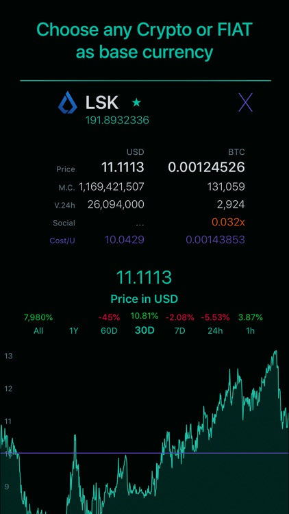 Coinpeak screenshot-6