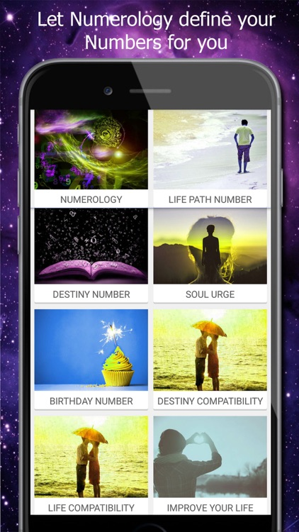 Numerology Name meaning -Birth Astrology Horoscope by Ujwal