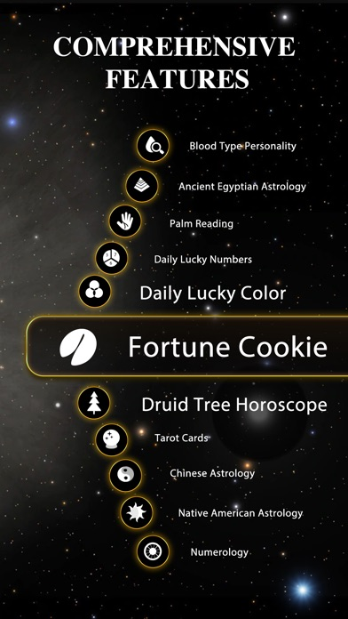Daily Horoscope Plus® 2019
