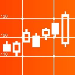中源期货 - 一款全新超火热的模拟交易软件