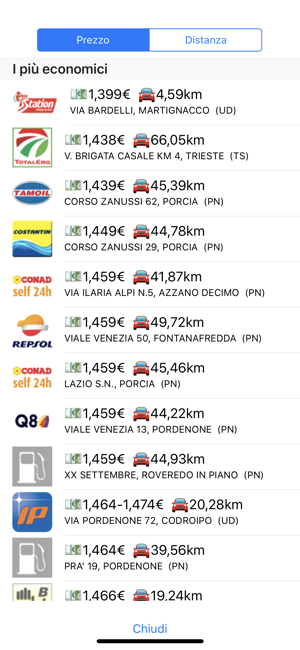 ‎Carburanti FVG Screenshot
