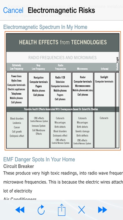 Electromagnetic Detector EMF screenshot-4