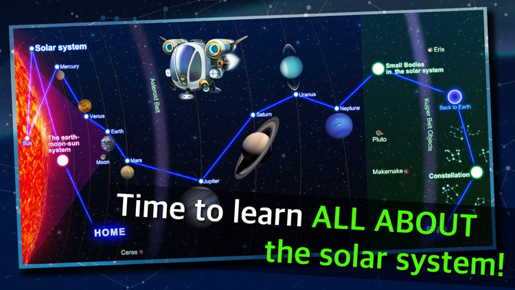 All About the Solar System screenshot-4