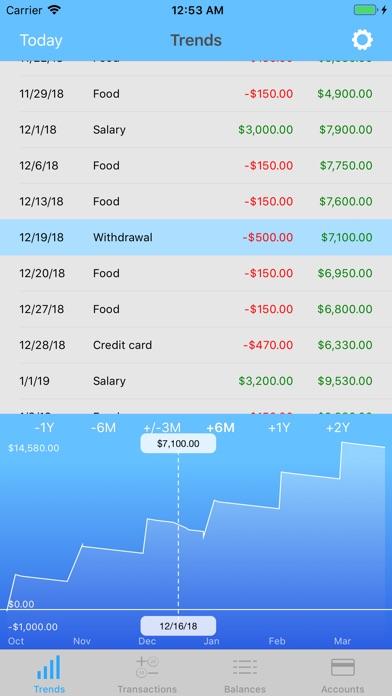 Money Forecast & Outlook Screenshots