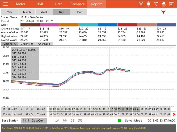 G7 Client for iPad screenshot-6