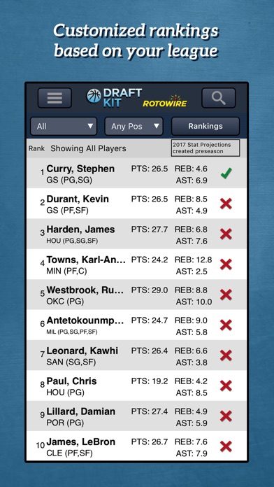 RotoWire Fantasy Basketball Draft Kit 2017 screenshot 1