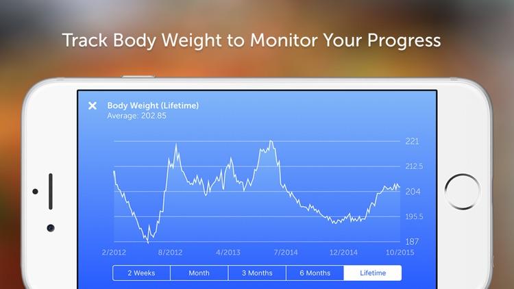My Macros+ | Diet & Calories screenshot-4