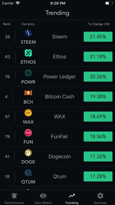 Crypto Tracker Bot screenshot1