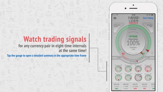 Cot trading signals