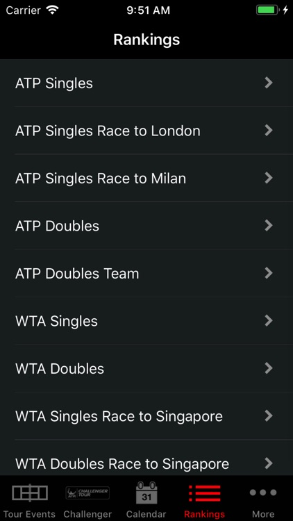 ATP/WTA Live screenshot-4
