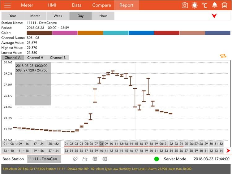 G7 Client for iPad screenshot-4