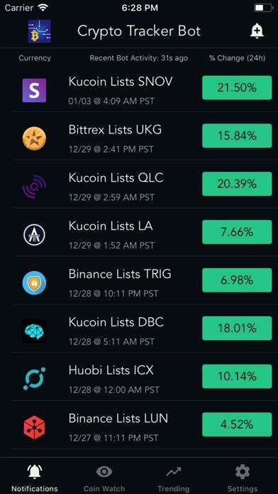 Crypto Tracker Bot Screenshot