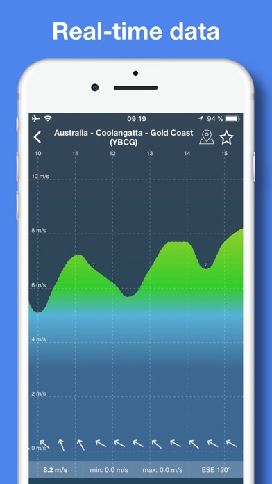 download WINDY - wind & waves forecast apps 2