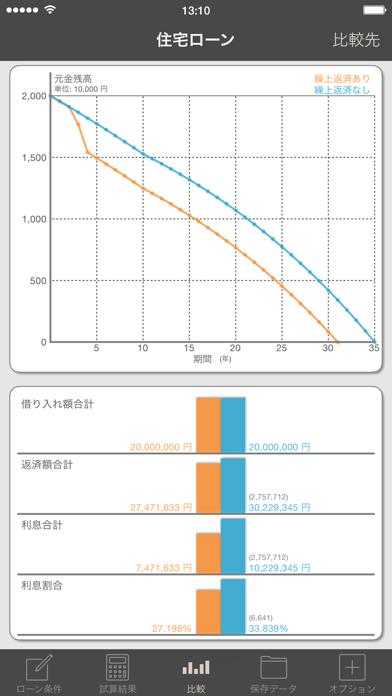 ローン計算 iLoan Calc ScreenShot1