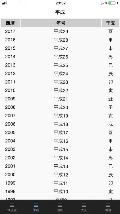 西暦 和暦 現在の年月日 & 早見表