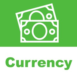 Easy Currency Strength