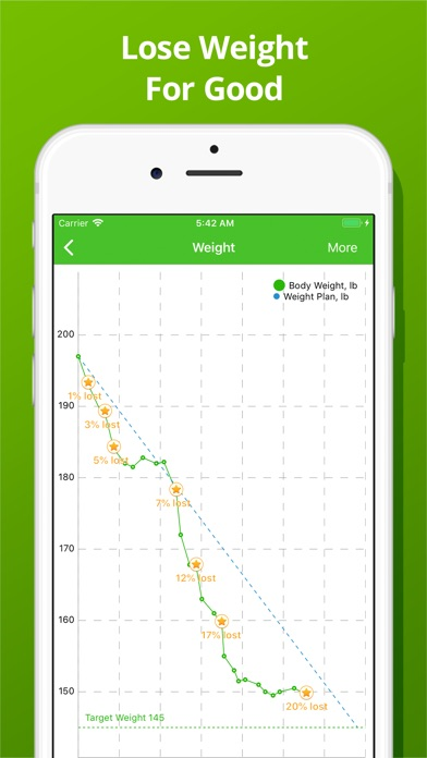 Calorie Counter by MyNetDiary Screenshot 10