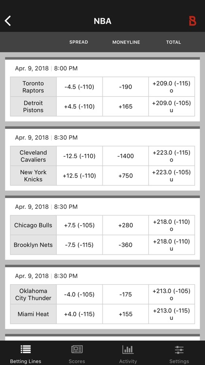 Bovada Bet Tracker screenshot-1