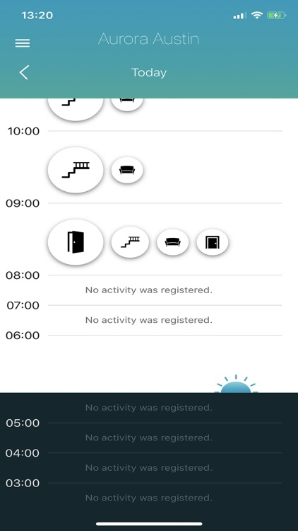 Tunstall Juno WellBeing by Tunstall Healthcare