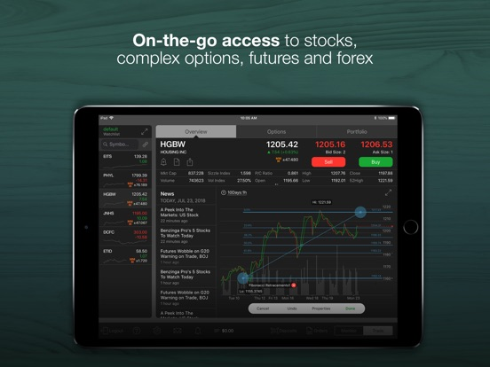 Thinkorswim Level 2 Free