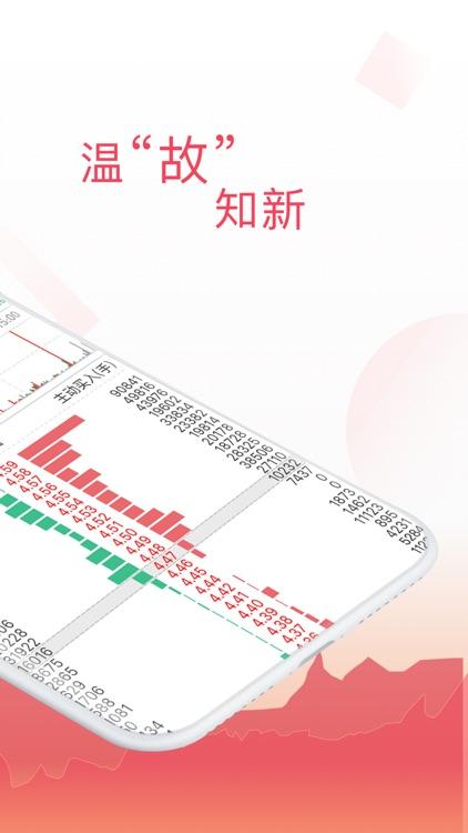 万得股票(Level-2专版)