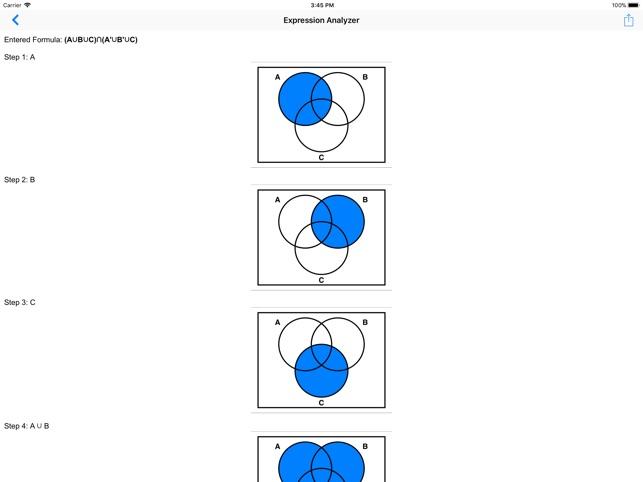 Venn Diagram Shader On The App Store