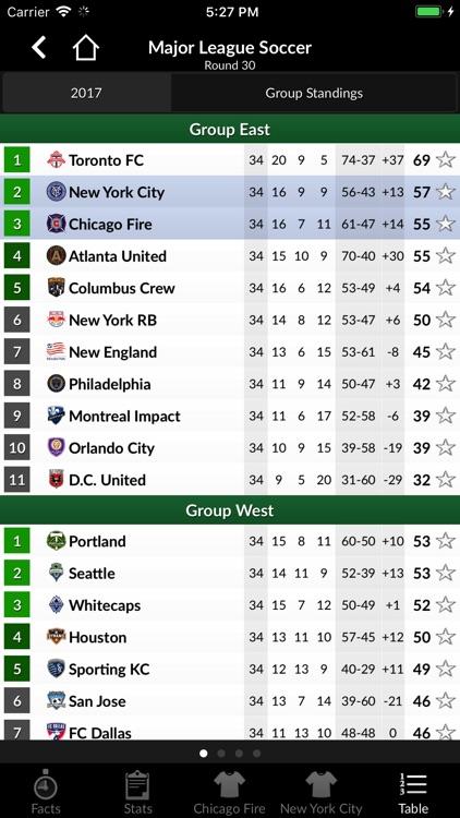 TLS Soccer Scores - Premier screenshot-3